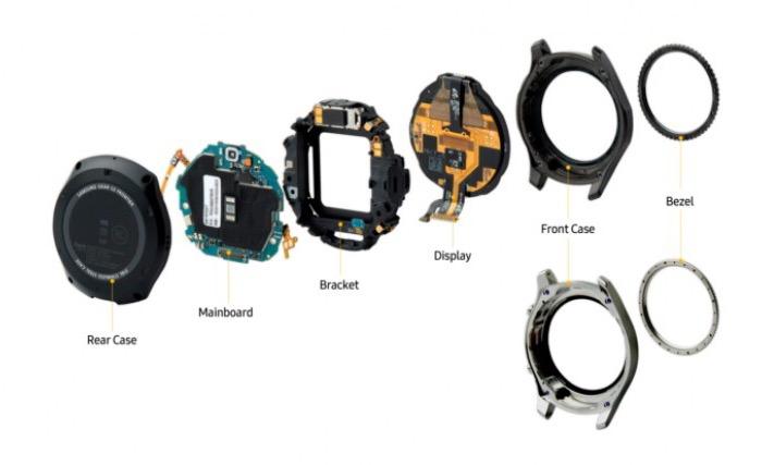محتویات Gear S3