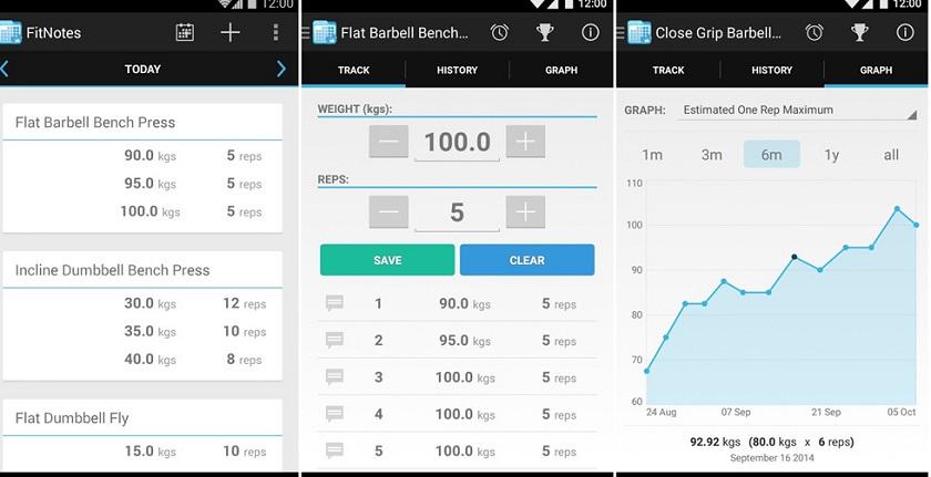 اپلیکیشن ساعت هوشمند FitNote برای تناسب اندام