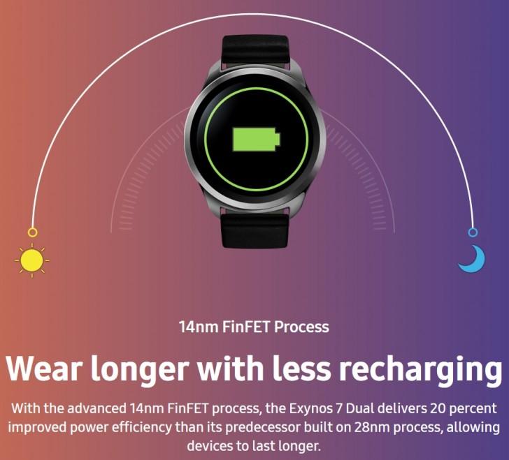 Samsung Gear S3 Battery Life