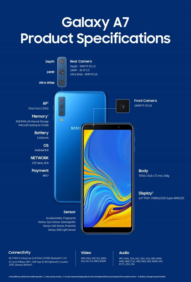 مشخصات گوشی Samsung galaxy A7 2018