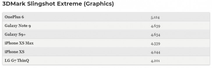 مقایسه iphone xs با iphone xs max