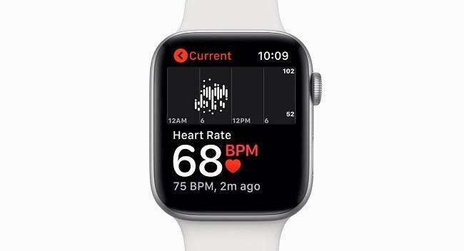 تکنولوژی ECG در اپل واچ