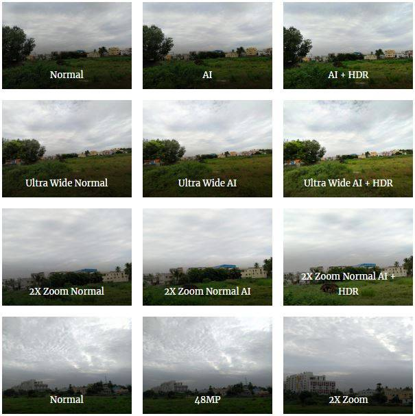 حالتهای مختلف دوربین شیاوومی می ای 3