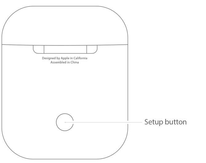 اتصال ایرپاد به محصولات غیر اپل