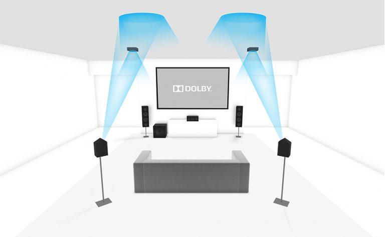 تکنولوژی Dolby Atmos