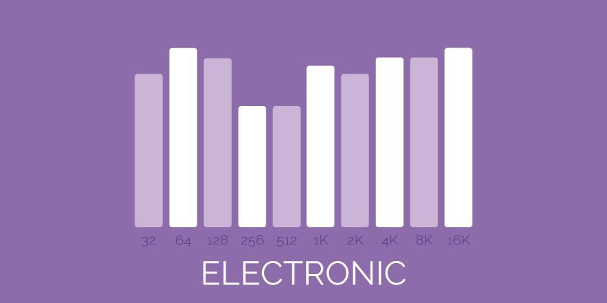 هدفون مناسب برای موسیقی الکترونیک