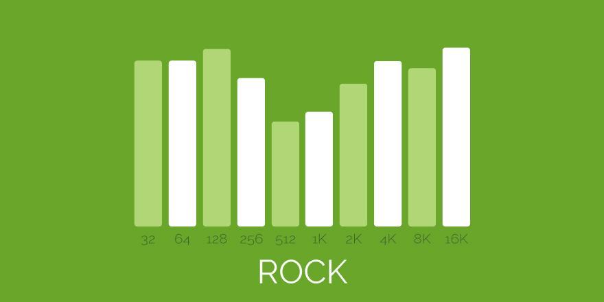 هندزفری مناسب برای موسیقی راک
