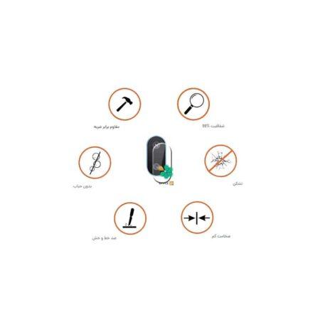 خرید پک دوتایی محافظ لنز نانو سرامیک گوشی سامسونگ Samsung A20e