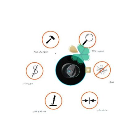 خرید پک دوتایی محافظ لنز نانو سرامیک گوشی سونی Sony Xperia XA2 Plus