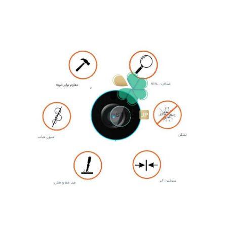 خرید پک دوتایی محافظ لنز نانو سرامیک گوشی سونی Sony Xperia XZ2